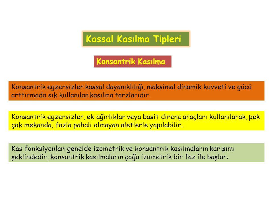 Kassal Kasılma Tipleri