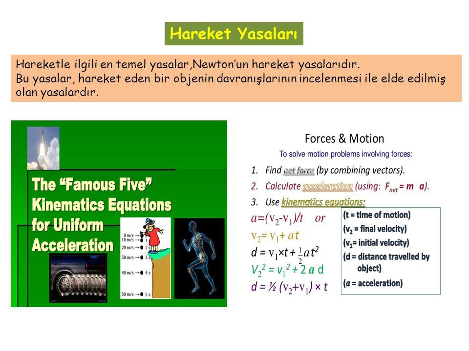 Hareket Yasaları Hareketle ilgili en temel yasalar,Newton'un hareket yasalarıdır.