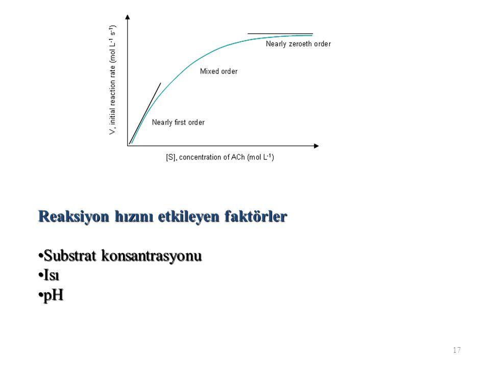Reaksiyon hızını etkileyen faktörler