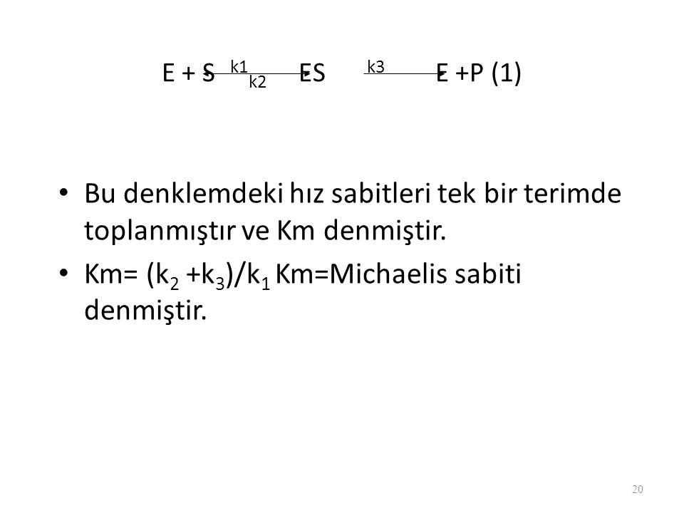 Km= (k2 +k3)/k1 Km=Michaelis sabiti denmiştir.