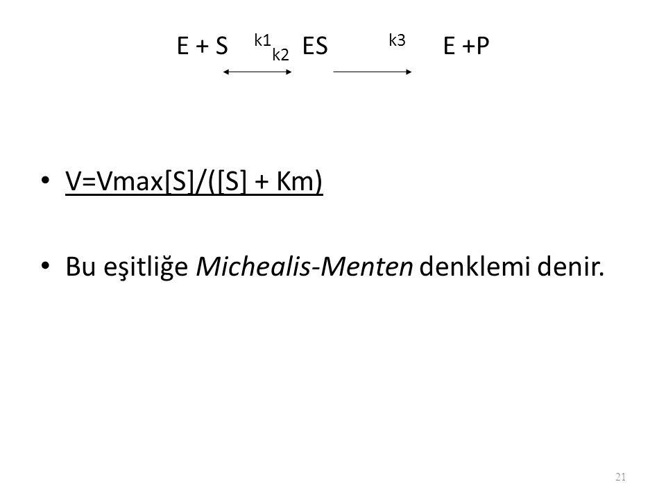 Bu eşitliğe Michealis-Menten denklemi denir.