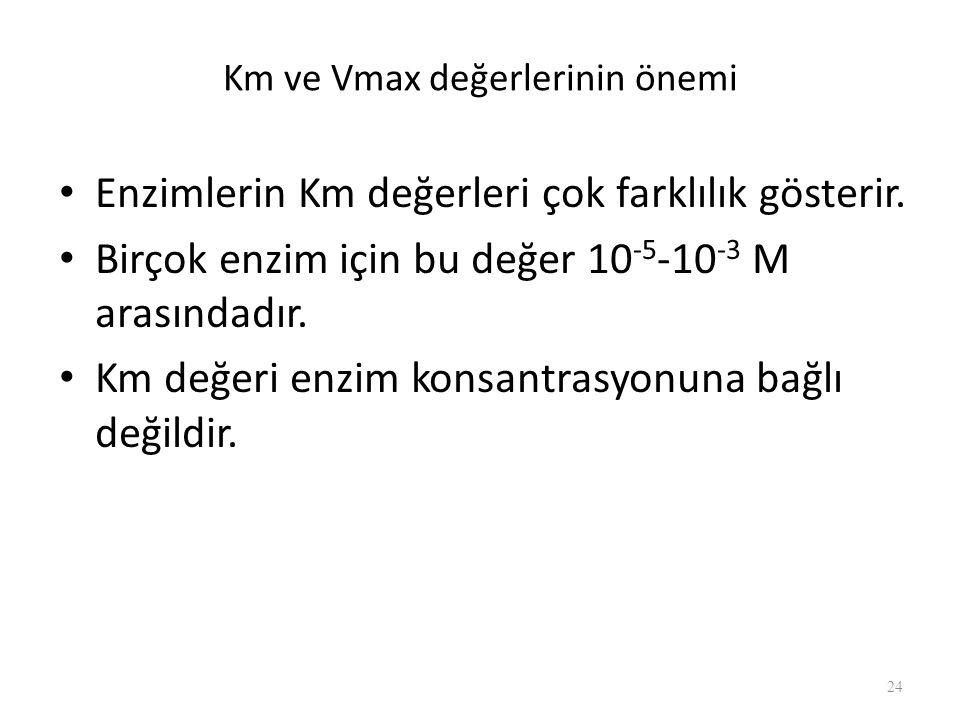Km ve Vmax değerlerinin önemi