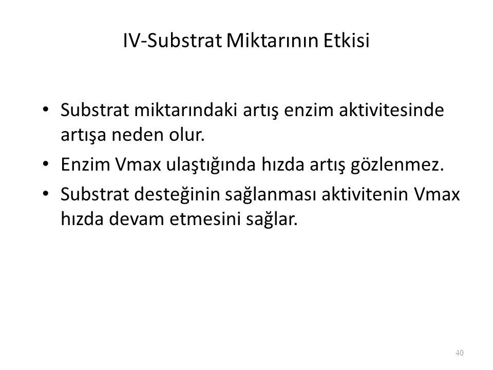 IV-Substrat Miktarının Etkisi