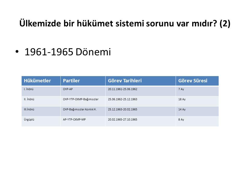 Ülkemizde bir hükümet sistemi sorunu var mıdır (2)