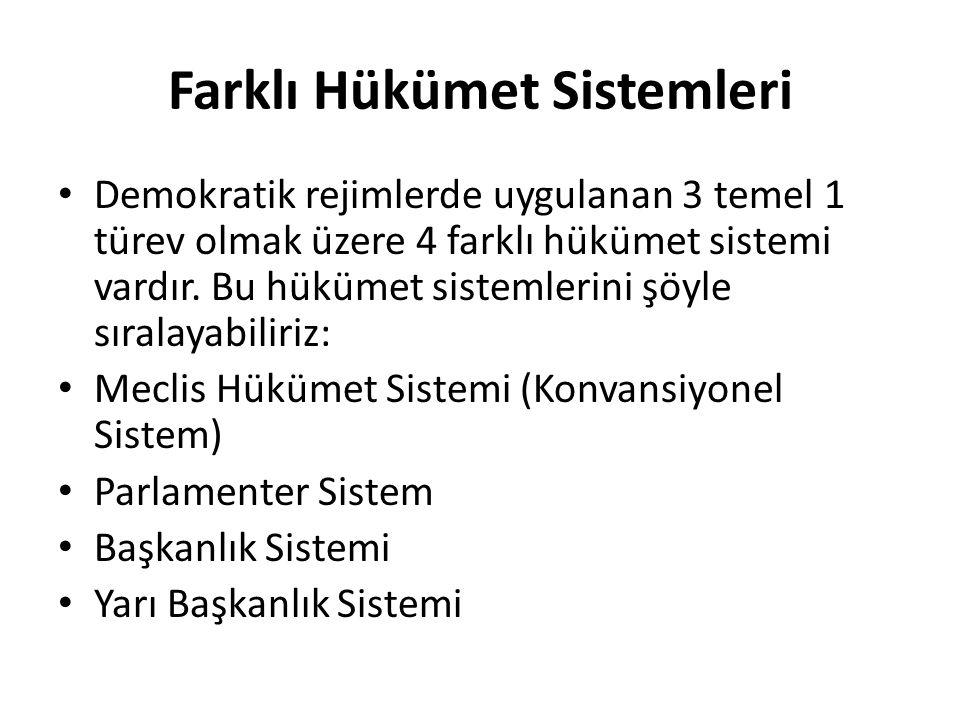 Farklı Hükümet Sistemleri