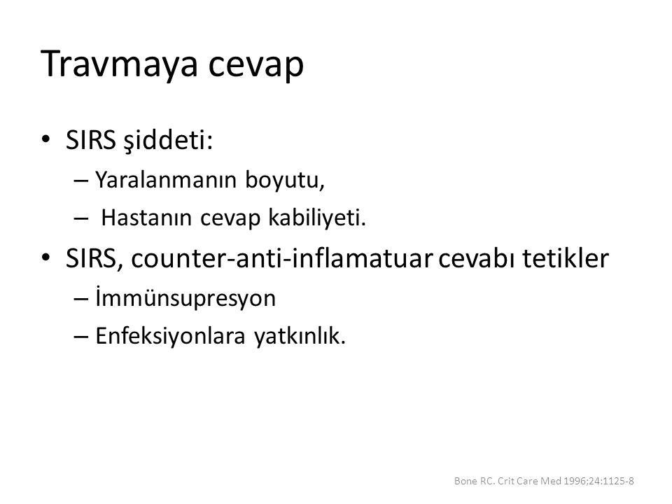Travmaya cevap SIRS şiddeti: