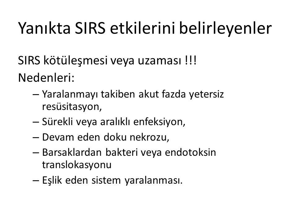 Yanıkta SIRS etkilerini belirleyenler