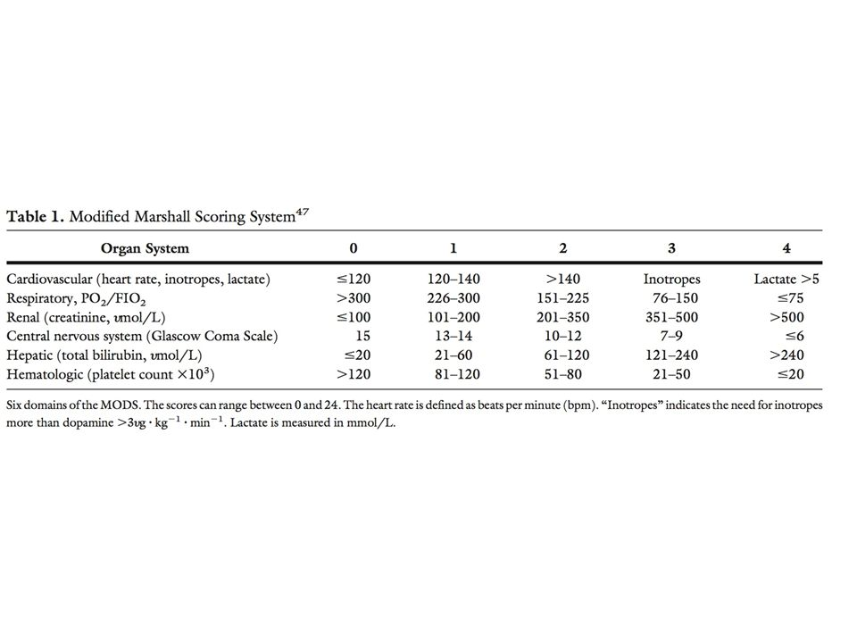 Glascow koma skalası subjektif olabilmektedir