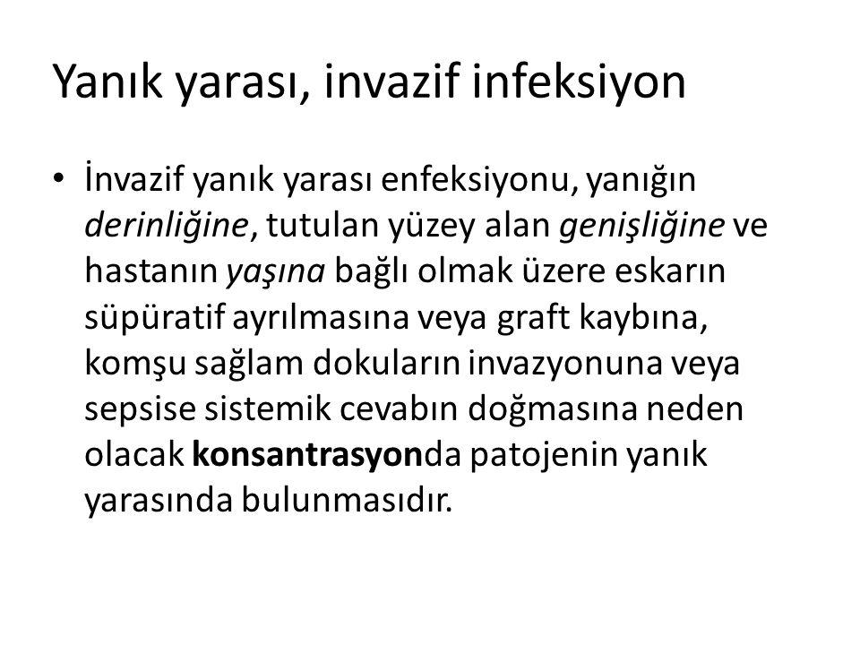 Yanık yarası, invazif infeksiyon