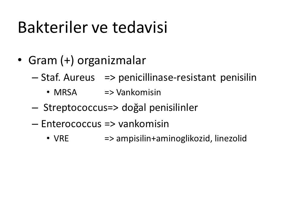 Bakteriler ve tedavisi