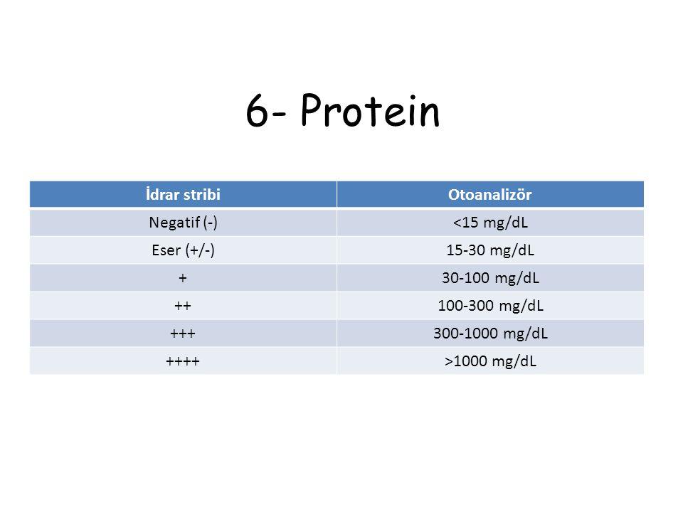 6- Protein İdrar stribi Otoanalizör Negatif (-) <15 mg/dL