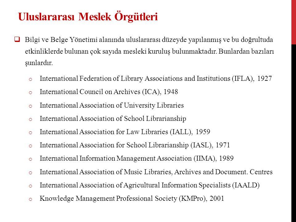 Uluslararası Meslek Örgütleri