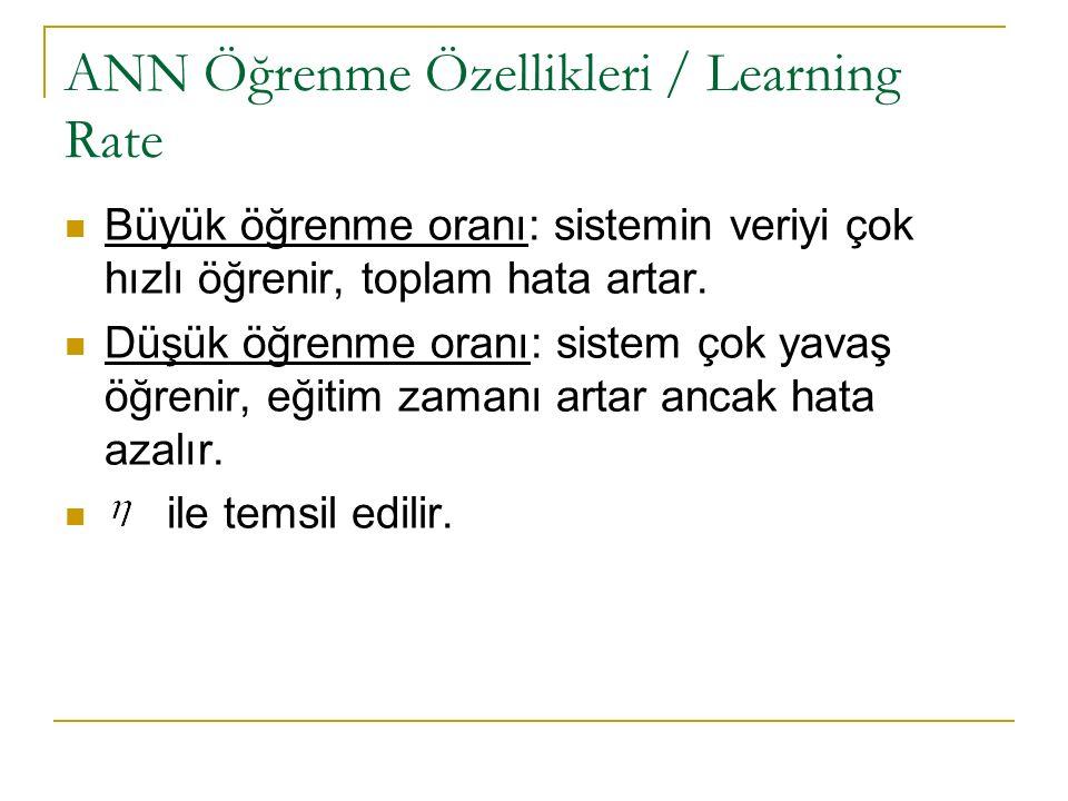 ANN Öğrenme Özellikleri / Learning Rate