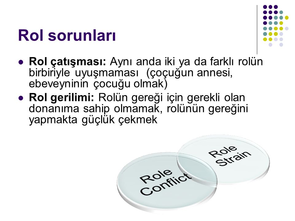 Role Conflict Role Strain Rol sorunları