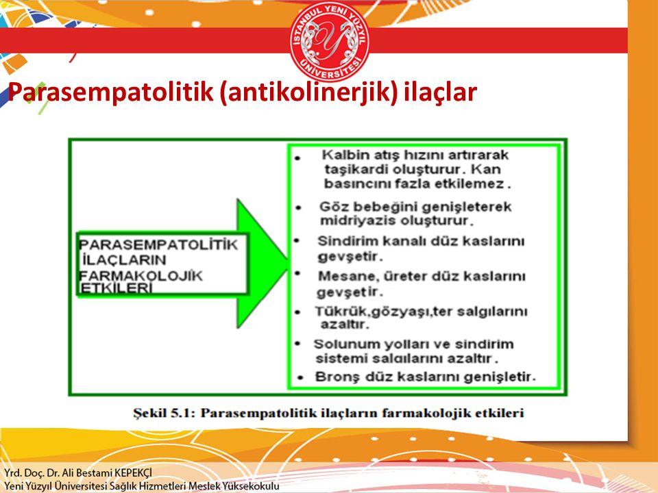 Parasempatolitik (antikolinerjik) ilaçlar