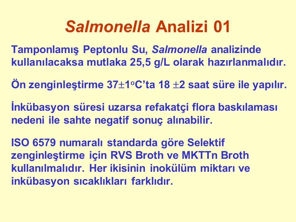 Salmonella Analizi 01 Tamponlamış Peptonlu Su, Salmonella analizinde kullanılacaksa mutlaka 25,5 g/L olarak hazırlanmalıdır.