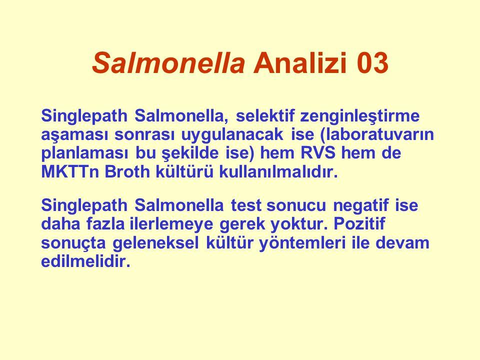 Salmonella Analizi 03