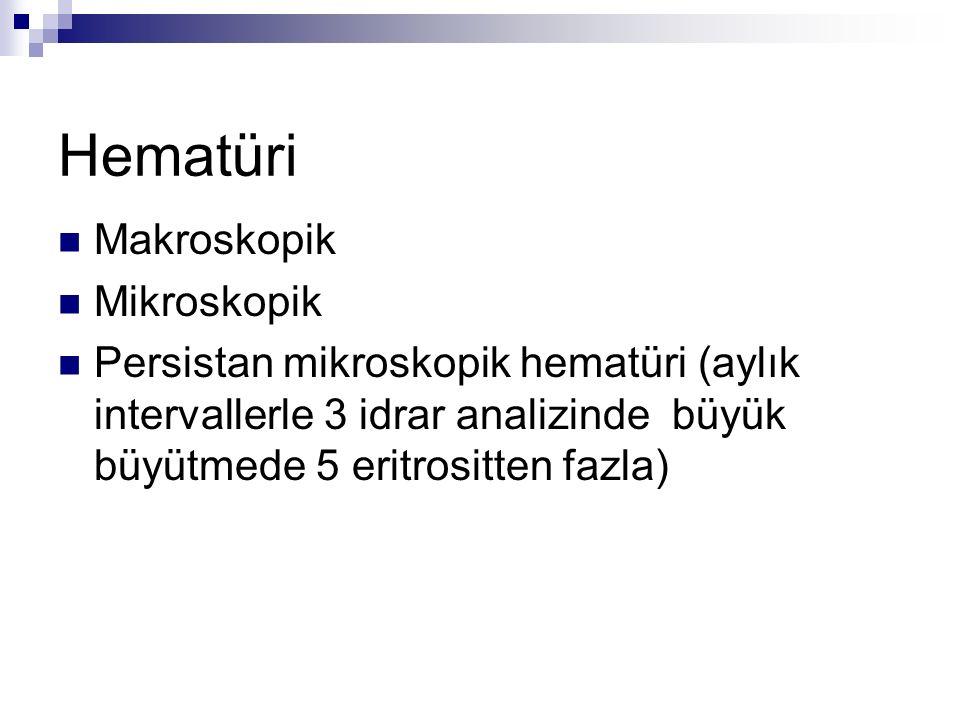 Hematüri Makroskopik Mikroskopik