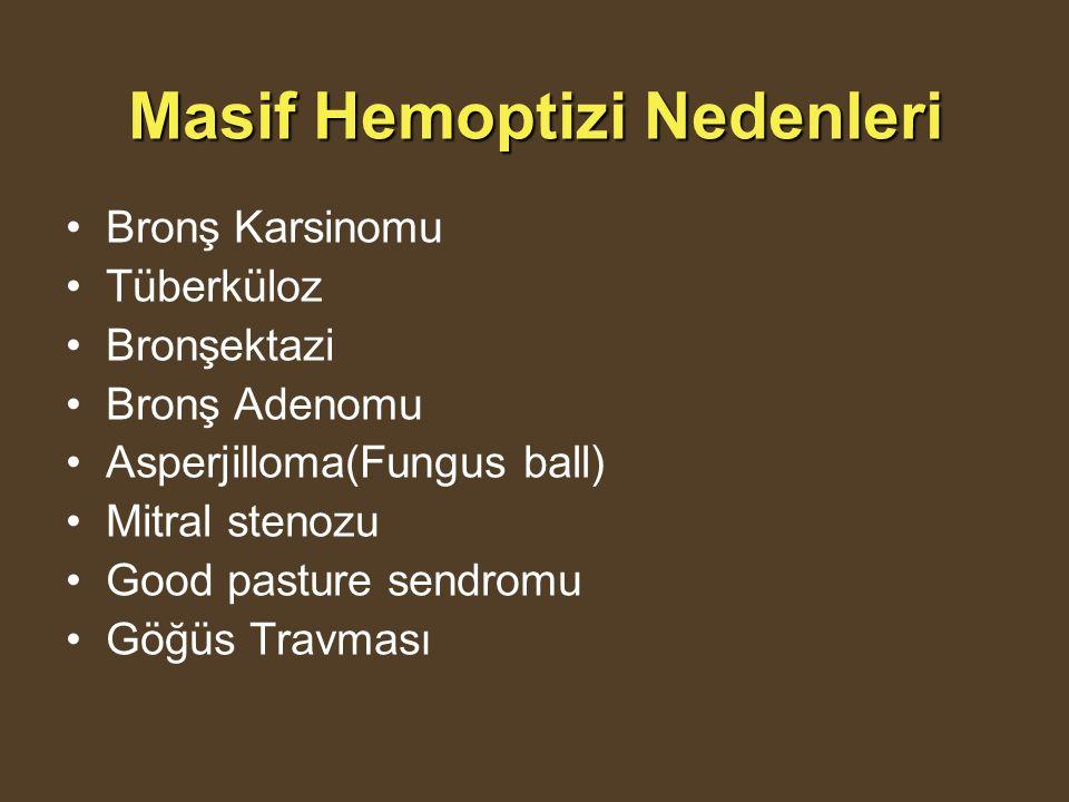Masif Hemoptizi Nedenleri
