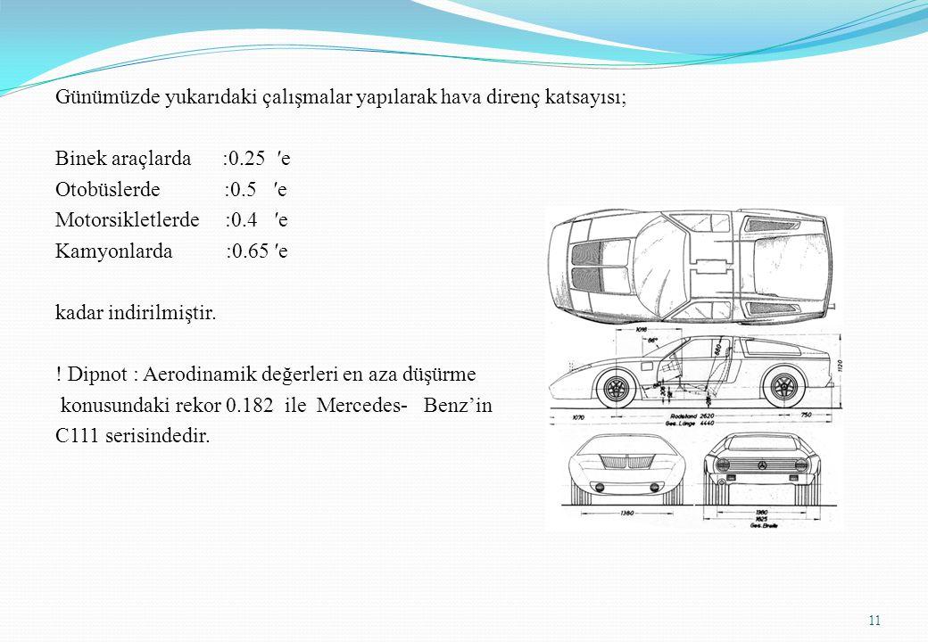 Günümüzde yukarıdaki çalışmalar yapılarak hava direnç katsayısı; Binek araçlarda :0.25 ′e Otobüslerde :0.5 ′e Motorsikletlerde :0.4 ′e Kamyonlarda :0.65 ′e kadar indirilmiştir.