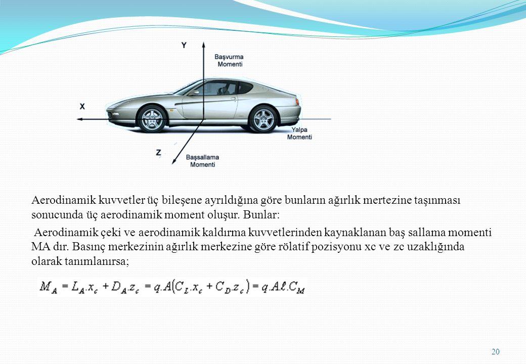 Aerodinamik kuvvetler üç bileşene ayrıldığına göre bunların ağırlık mertezine taşınması sonucunda üç aerodinamik moment oluşur.