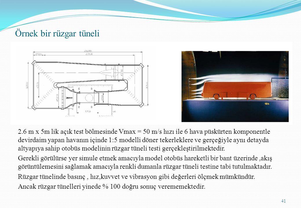 Örnek bir rüzgar tüneli