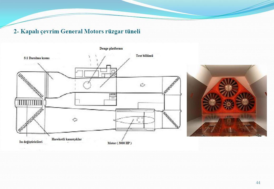 2- Kapalı çevrim General Motors rüzgar tüneli