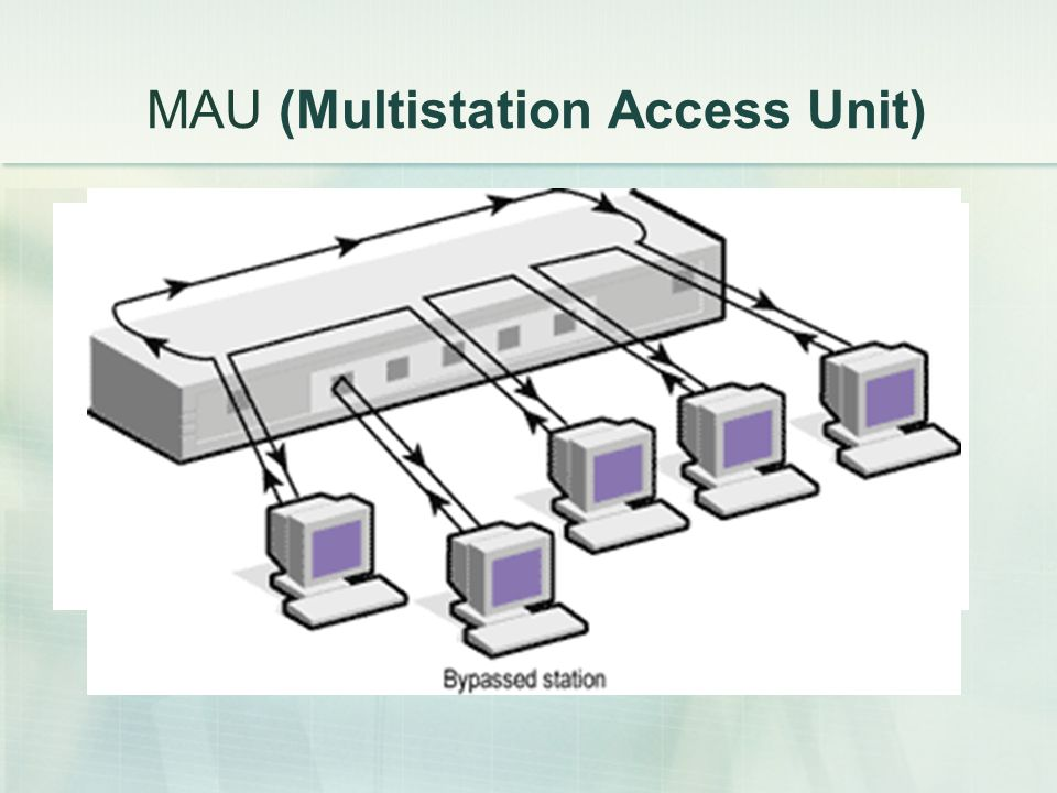 MAU (Multistation Access Unit)