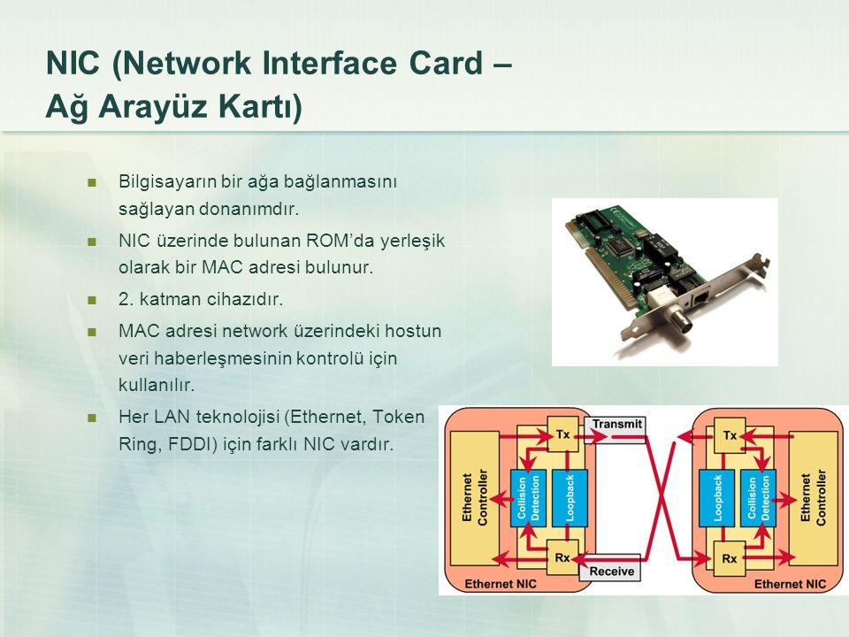 NIC (Network Interface Card – Ağ Arayüz Kartı)