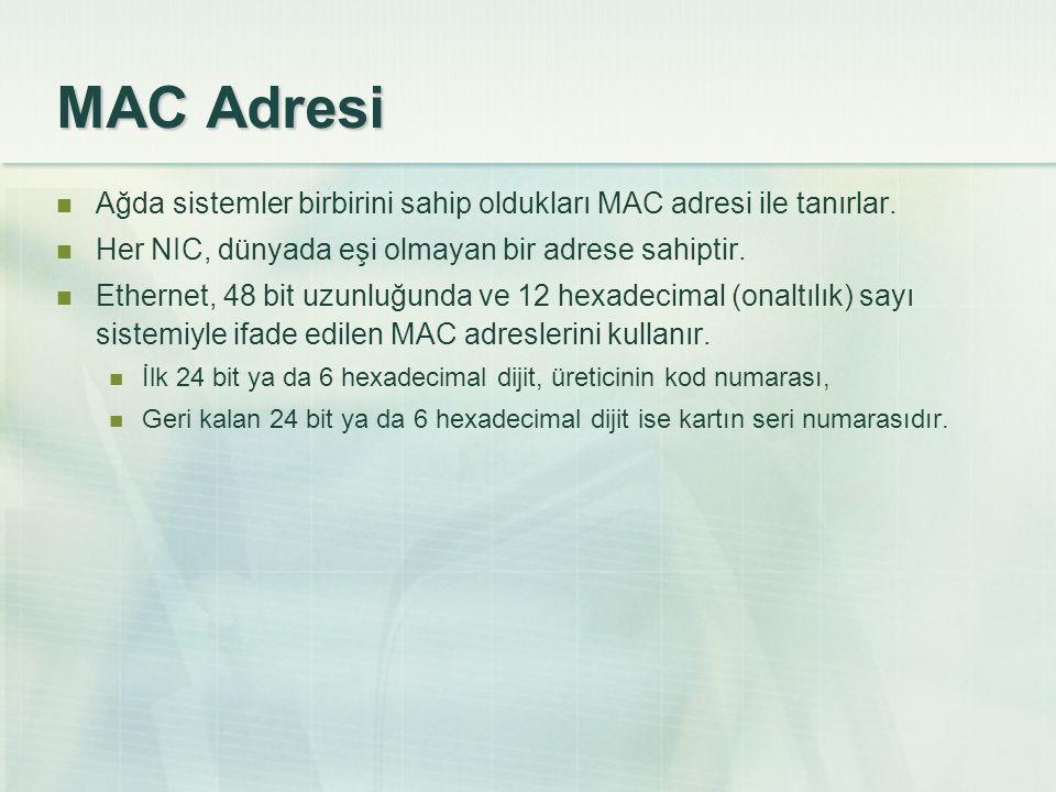 MAC Adresi Ağda sistemler birbirini sahip oldukları MAC adresi ile tanırlar. Her NIC, dünyada eşi olmayan bir adrese sahiptir.