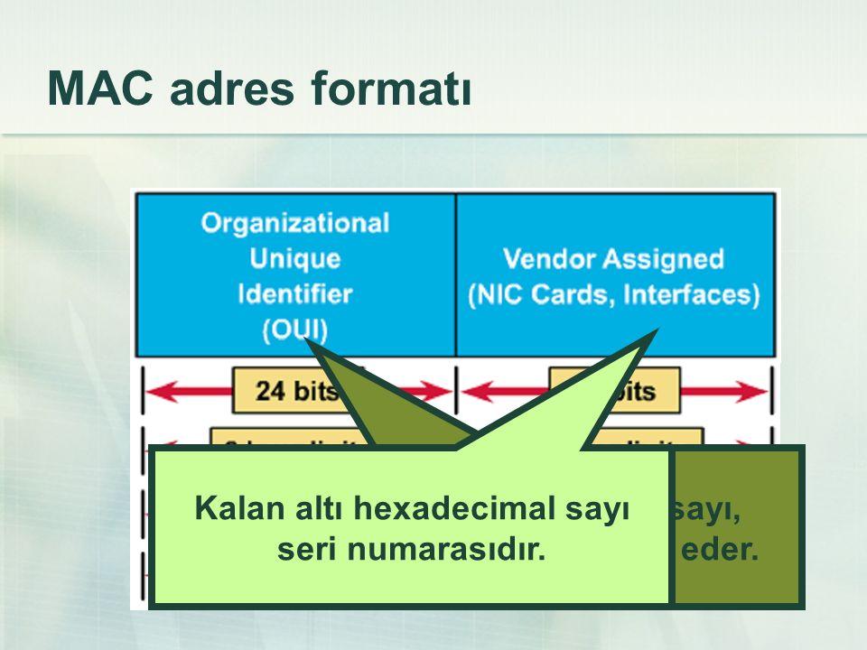 MAC adres formatı Kalan altı hexadecimal sayı seri numarasıdır.