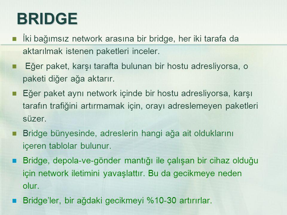 BRIDGE İki bağımsız network arasına bir bridge, her iki tarafa da aktarılmak istenen paketleri inceler.