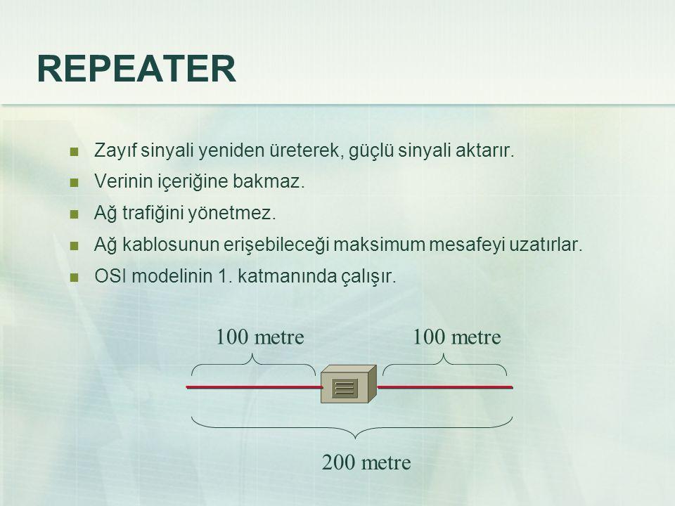 REPEATER 100 metre 100 metre 200 metre
