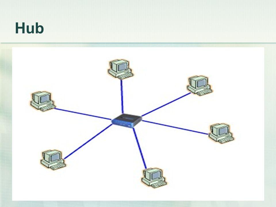 Hub Yıldız ağ topolojisinde kullanılır.
