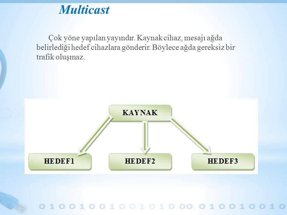 Multicast Çok yöne yapılan yayındır.