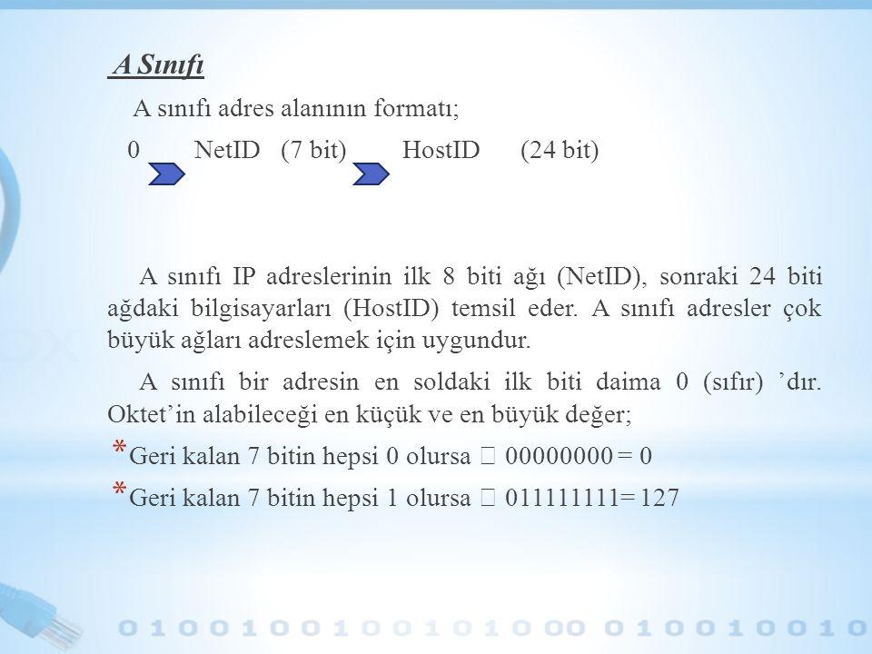 A Sınıfı A sınıfı adres alanının formatı;
