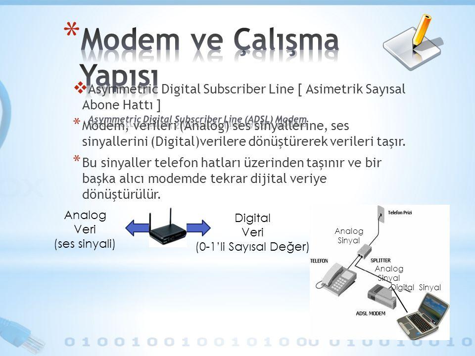Modem ve Çalışma Yapısı Asymmetric Digital Subscriber Line (ADSL) Modem