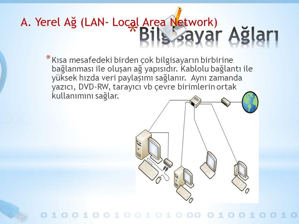 Bilgisayar Ağları A. Yerel Ağ (LAN- Local Area Network)