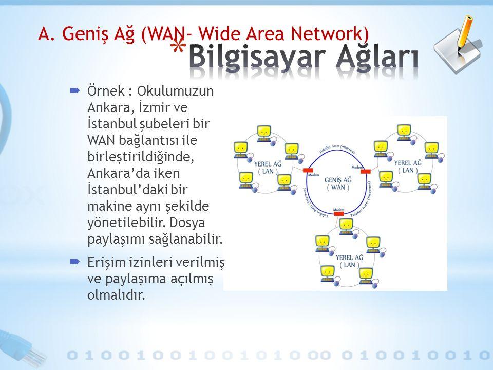 Bilgisayar Ağları A. Geniş Ağ (WAN- Wide Area Network)