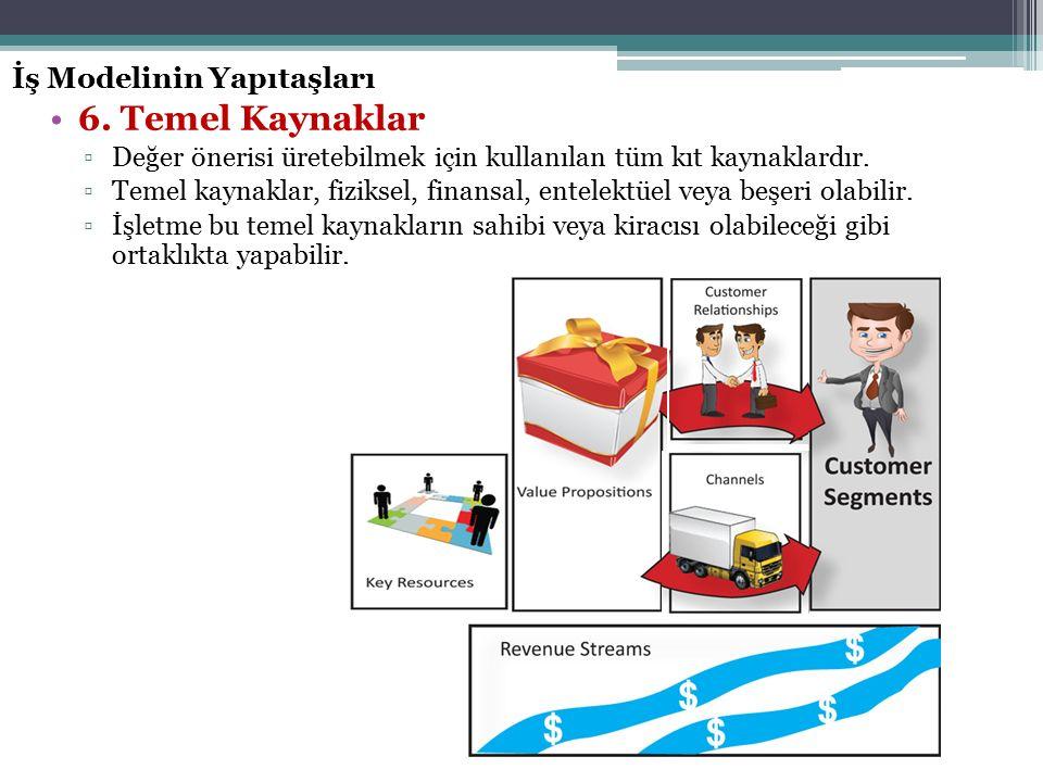 6. Temel Kaynaklar İş Modelinin Yapıtaşları