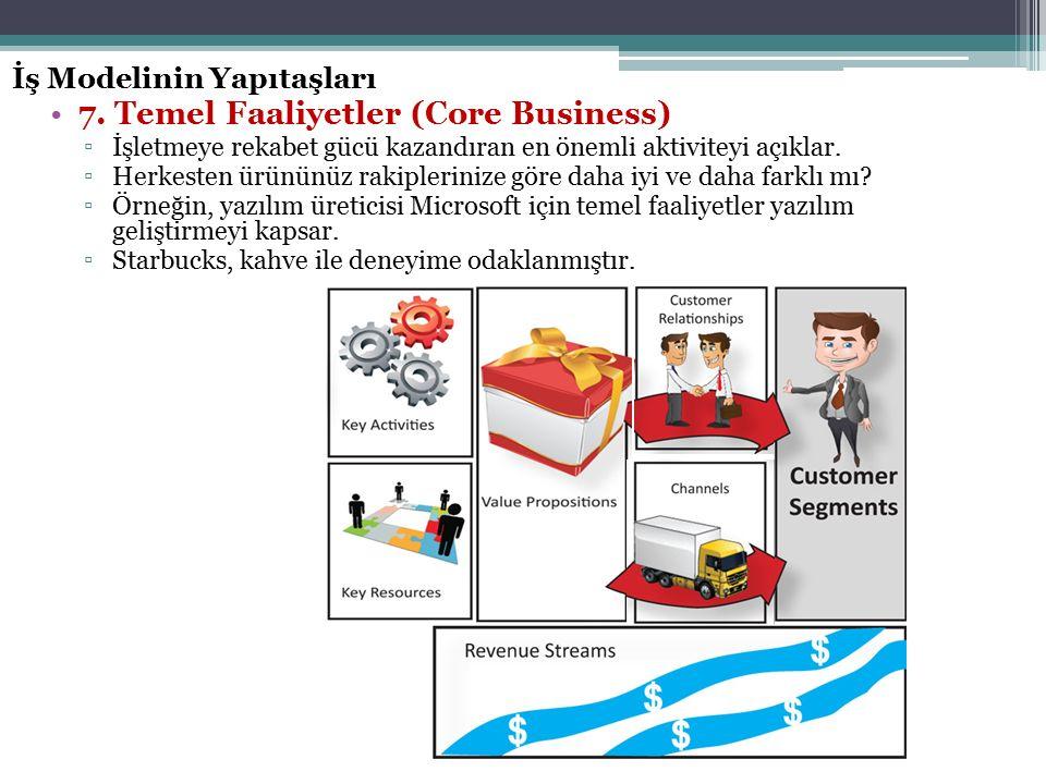 7. Temel Faaliyetler (Core Business)