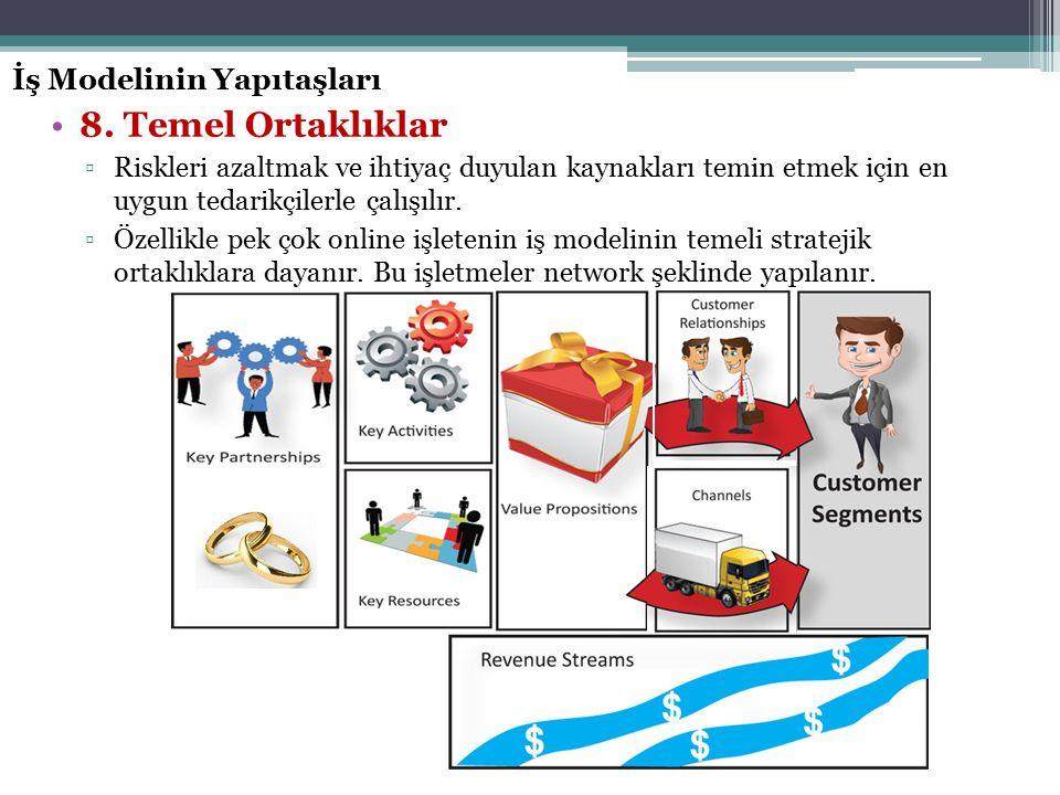 8. Temel Ortaklıklar İş Modelinin Yapıtaşları