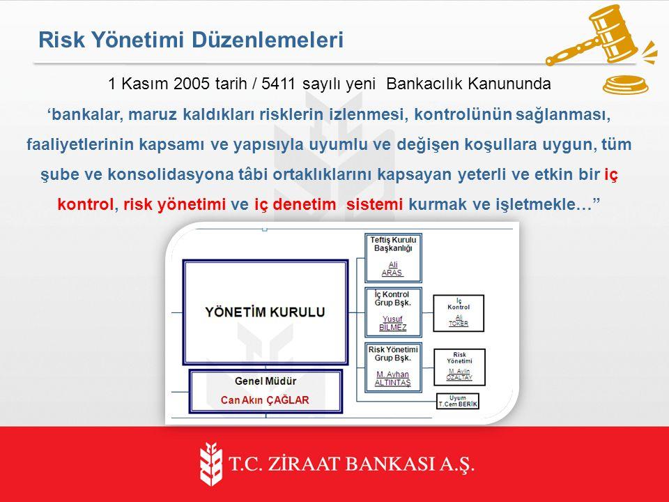 1 Kasım 2005 tarih / 5411 sayılı yeni Bankacılık Kanununda