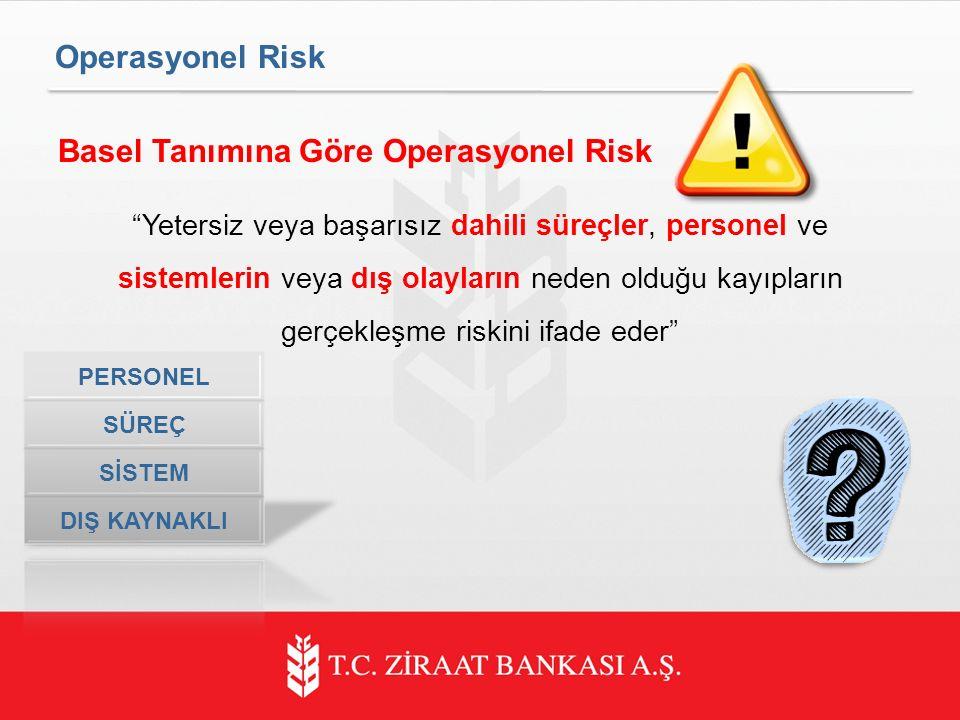 Basel Tanımına Göre Operasyonel Risk