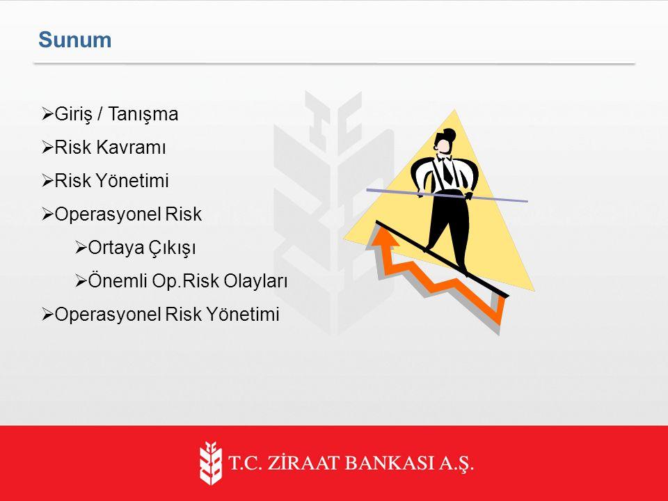 Sunum Giriş / Tanışma Risk Kavramı Risk Yönetimi Operasyonel Risk