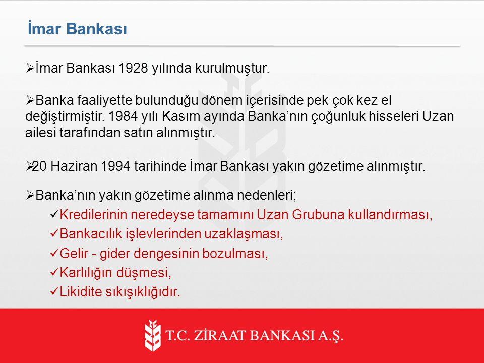 İmar Bankası İmar Bankası 1928 yılında kurulmuştur.
