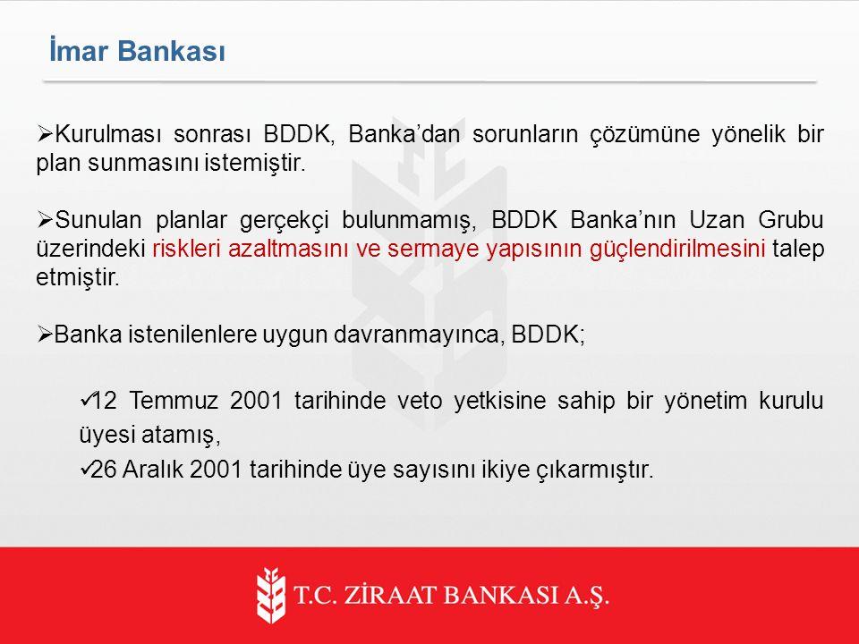 İmar Bankası Kurulması sonrası BDDK, Banka'dan sorunların çözümüne yönelik bir plan sunmasını istemiştir.
