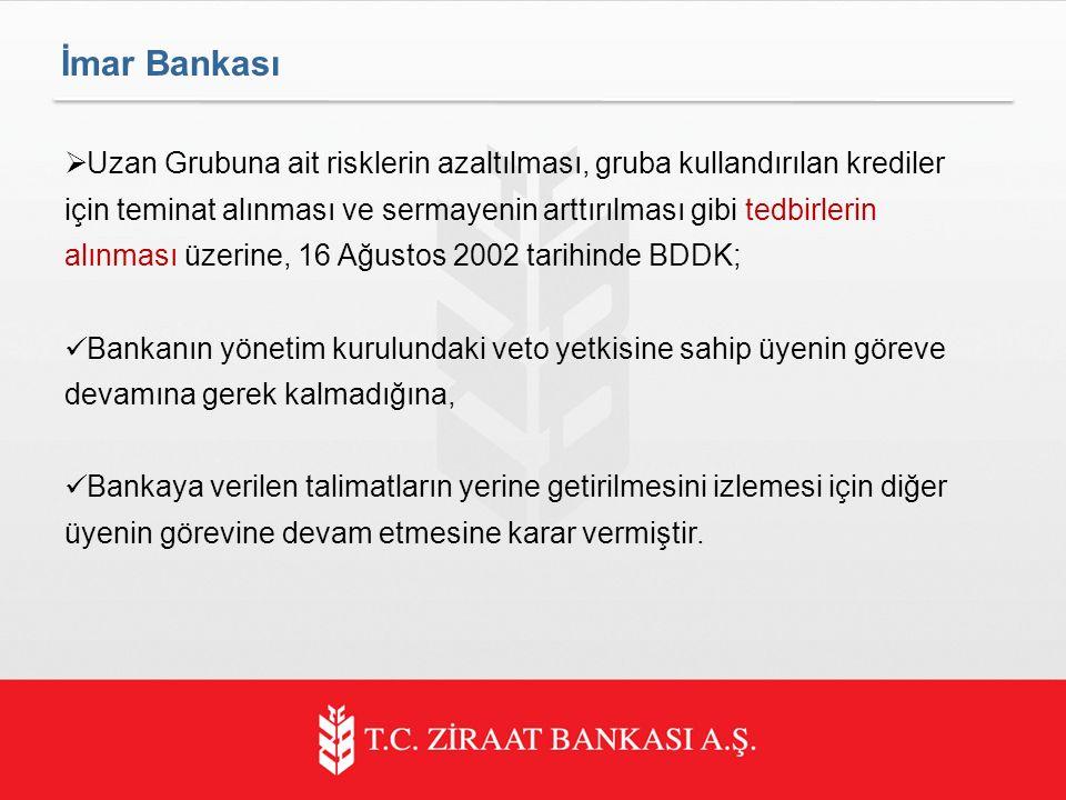 İmar Bankası