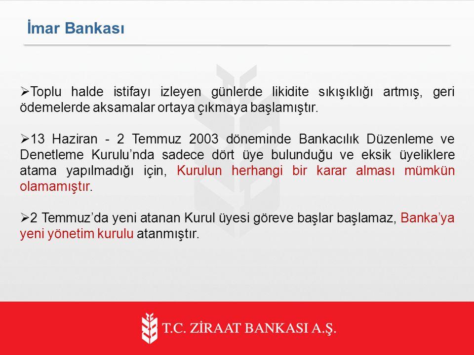 İmar Bankası Toplu halde istifayı izleyen günlerde likidite sıkışıklığı artmış, geri ödemelerde aksamalar ortaya çıkmaya başlamıştır.