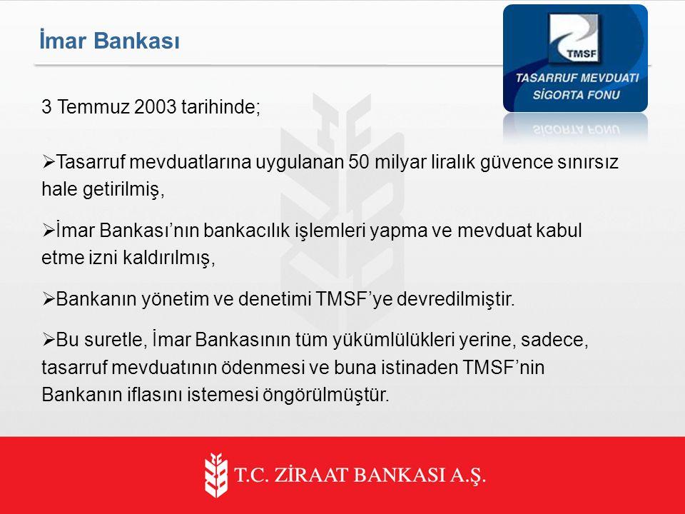 İmar Bankası 3 Temmuz 2003 tarihinde;